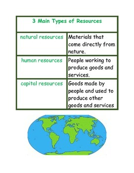 Natural, Human, and Capital Resources Charts