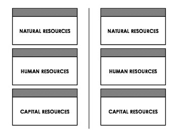 Natural, Human, and Capital Resources Flap Book