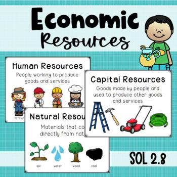 Natural, Human and Capital Resources {SOL 2.8}