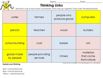 Natural, Human, and Capital Resources - Economics - Thinking Links