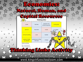 Natural, Human, and Capital Resources - Economics - Thinki