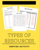 Natural, Human and Capital Resources Worksheet