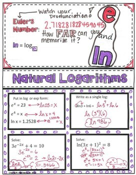 Natural Logarithms (ln) and Euler's Number Doodle Notes Packet