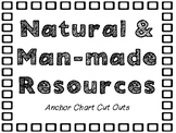 Natural & Man-made Resources