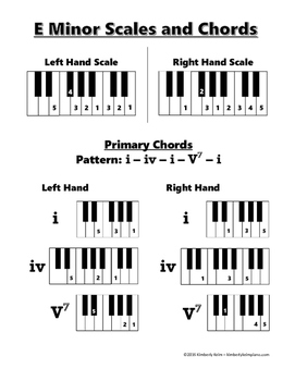 Natural Minor Scale and Chord Patterns