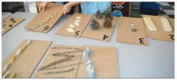 Natural Number Counting Corkboards