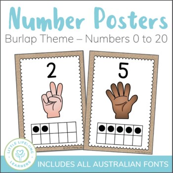 Natural Number Posters - 0 to 10 - QLD & Elementary Font - Early Learning