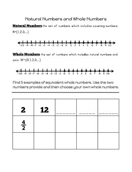 Natural Numbers and Whole Number--Interactive Notebook Page