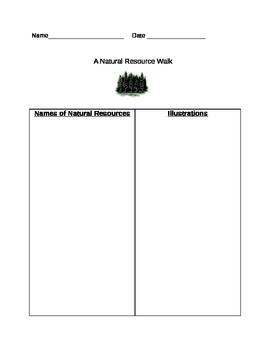 Second and Third Grade Natural Resource Walk recording sheet & questions