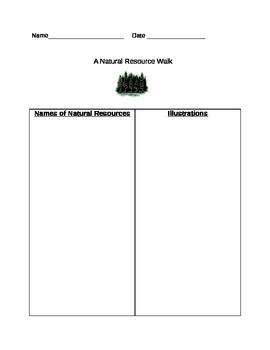 Second and Third Grade Natural Resource Walk recording she