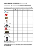 Natural Resources (Lesson plan with complete materials)