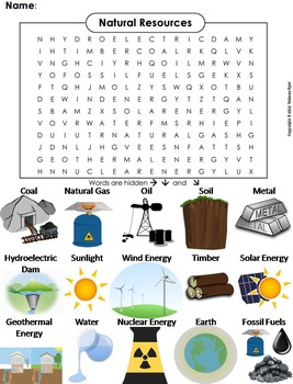 Natural Resources (Geology Unit: Fossil Fuels)