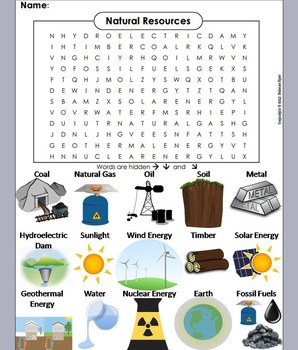 Fossil Fuels Activity Teaching Resources | Teachers Pay Teachers