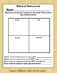Natural Resources for Interactive Notebooks  Grades 1-3