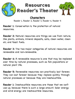 Natural Resources Activites