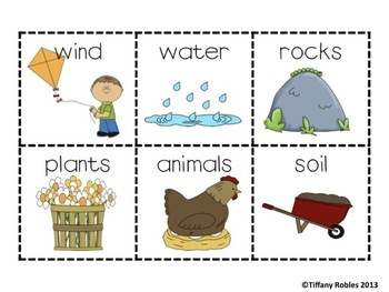 Natural Resources Activities