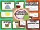 Natural Resources Activities