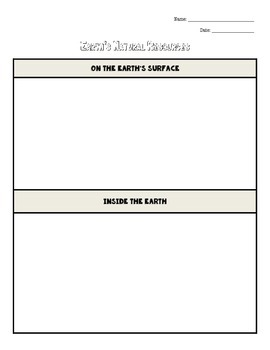 Natural Resources Activity