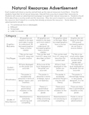 Natural Resources Advertisement Activity and Rubric