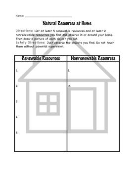Natural Resources At Home