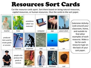 Natural Resources, Capital Resources, and Human Resources