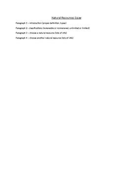 Natural Resources Essay Questions