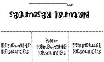 Natural Resources Flipbook