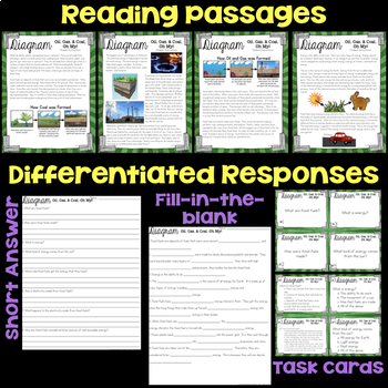 Natural Resources - Fuel for the Future - Fourth Grade Science Stations