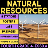 Natural Resources - Fuel for the Future - Fourth Grade Sci