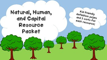 Natural Resources, Human Resources, Capital Resource - Sorts and definitions