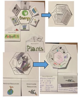 Natural Resources ISN pages/Renewable/Nonrenewable Resources
