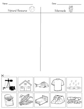 Natural Resources Picture Sort