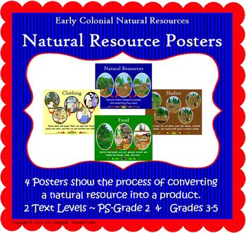 Natural Resources Posters (Included in Nat Resources of Colonial America)