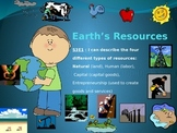 Natural Resources Power Point