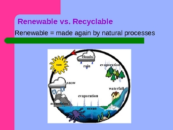 Natural Resources Powerpoint