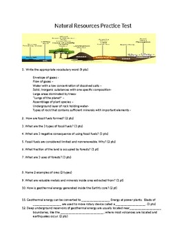 Natural Resources Practice Test