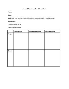 Natural Resources Pros/Cons Graphic Organizer