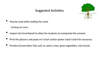 Natural Resources (Renewable, Non-renewable, conservation) Activity SPED ELL Mod