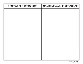 Natural Resources - Science Concept Sorts
