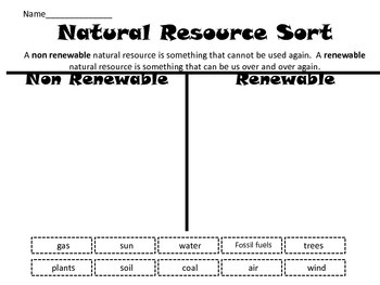 Natural Resources Set