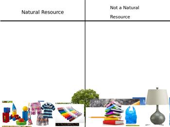 Natural Resources Sort