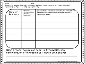 Natural Resources Sorting Chart