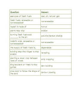 Natural Resources Study Guide