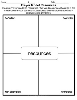 Natural Resources TicTacToe Extension Activities