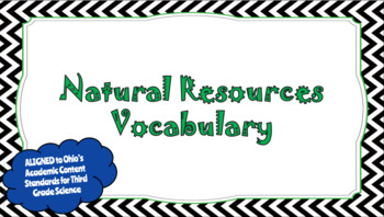 Natural Resources Vocabulary-Frayer Model