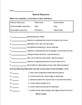 Natural Resources Vocabulary Worksheet