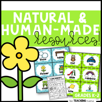 Natural Resources and Man Made Resources Sorting Game