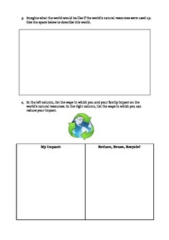 Natural Resources and the Environment for 3rd Grade