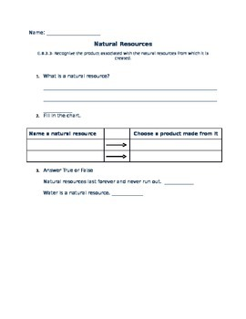 Natural Resources assessment