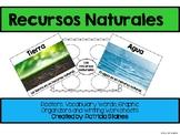 Natural Resources in Spanish (Recursos Naturales)